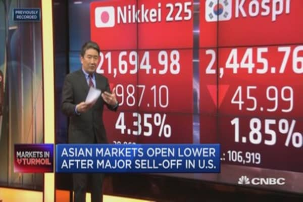 Asian markets feel the heat, where sell-off accelerating