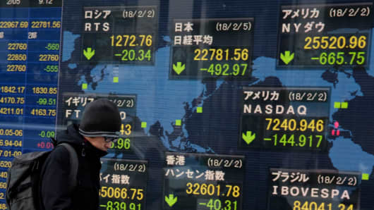 European shares higher, Asia mixed after Wall St rebound