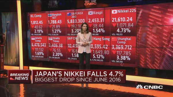 Global markets sell-off continues