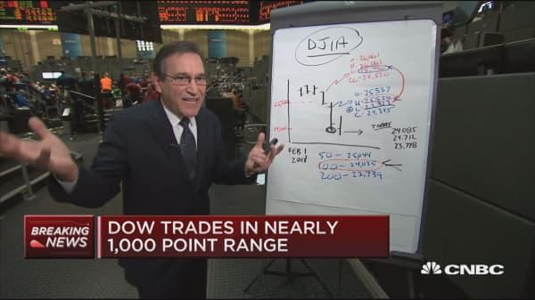 Santelli Exchange: Liquidity, volatility and fragility