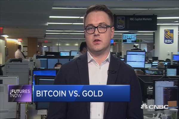 A relationship between bitcoin and gold exists, RBC analyst finds
