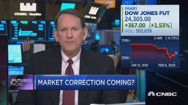 The quicker we sell off, the faster we recover, says market watcher