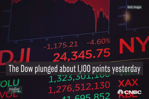 Why this week's market volatility may mean 'more stomach-churning moves' ahead