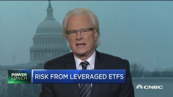 Fmr. CFTC Commissioner: Leveraged ETFs need regulation