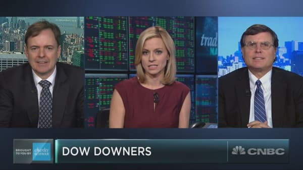 The Dow stocks in a correction that could be buys