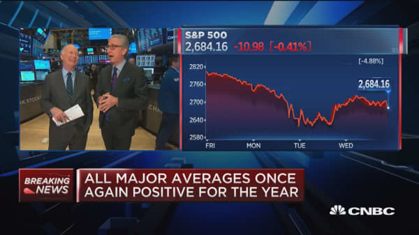 All major averages once against positive for the year