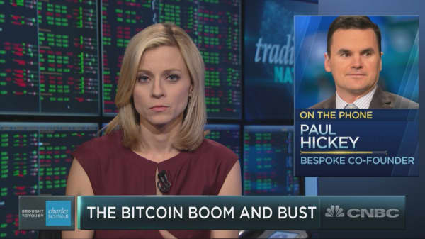 Bespoke's Hickey on what bitcoin's volatility tells us about the market