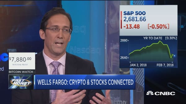Strategist: Cryptocurrencies, stock market are trading in tandem