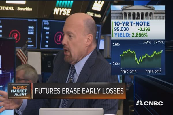 Cramer blames this week's crazy market on a 'group of complete morons'