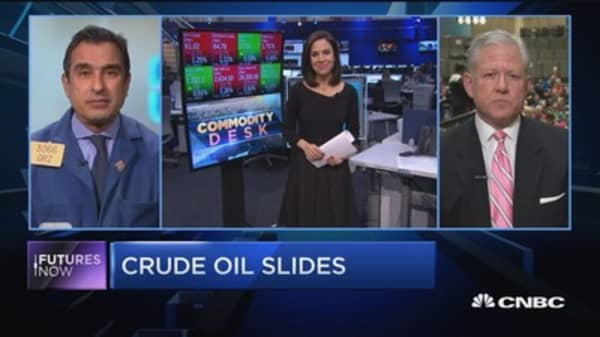 Crude oil slides