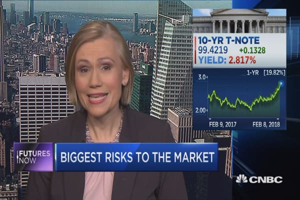 Market 'whiplash' could last weeks, Invesco's Kristina Hooper warns