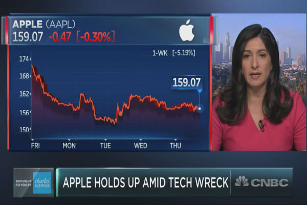 Apple a buy amid market turmoil?