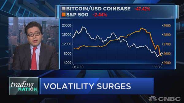 Fundstrat's Tom Lee sees parallels between bitcoin crash and stock market turmoil