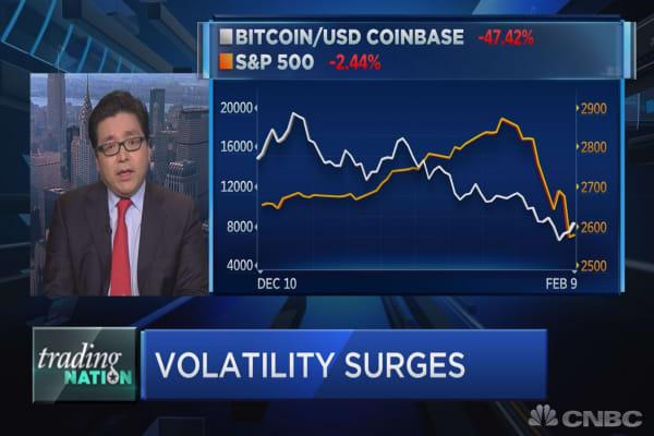 Fundstrat's Tom Lee sees parallels between bitcoin crash and stock market turmoil