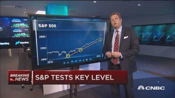 This testing level key level could be bullish for stocks