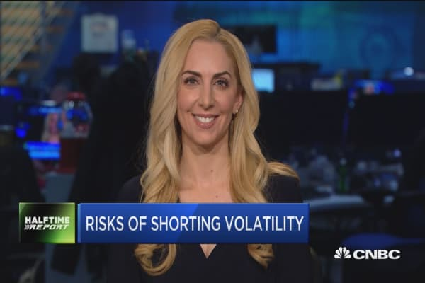 Chief investment officer breaks down how to trade volatility