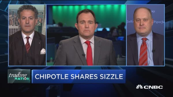 Trading Nation: Chipotle shares spike