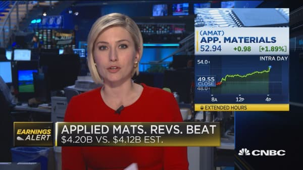 Applied Materials beats the Street