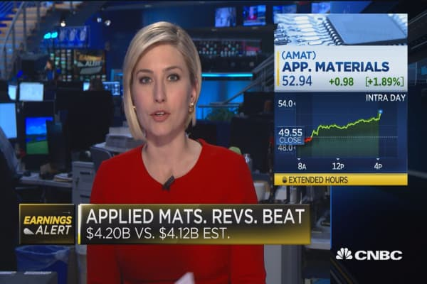 Applied Materials beats the Street