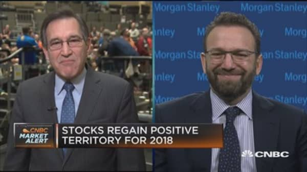 Santelli Exchange: Tipping point for treasuries