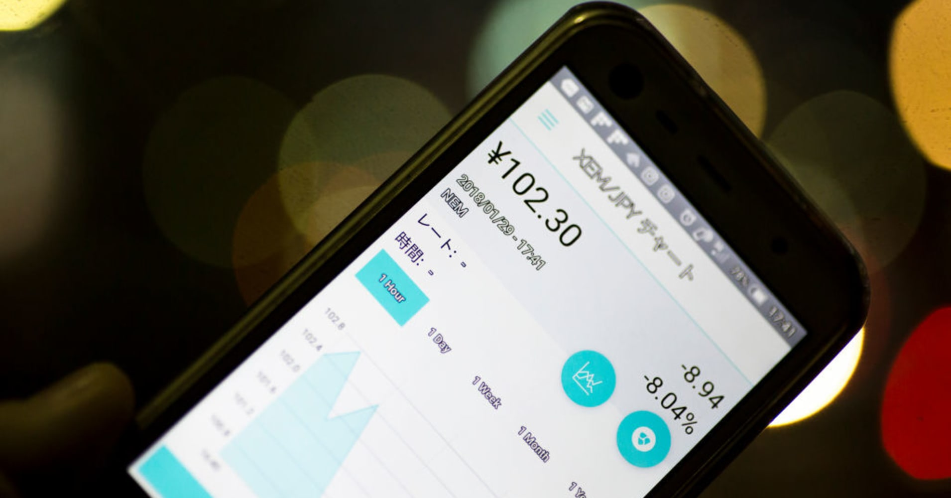 Singapore stock exchange daily trading volume