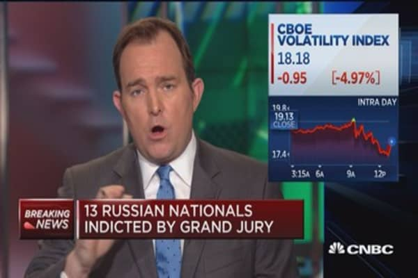 Market slightly lower on Russian charges