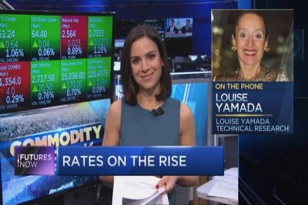 Rates are entering a new phase in their cycle: Yamada