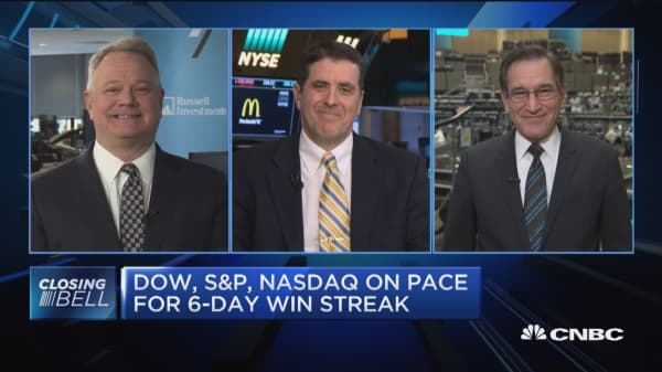 Closing Bell Exchange: Taking profits in market rebound