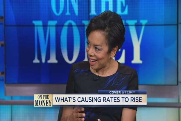Rising rates & your wallet
