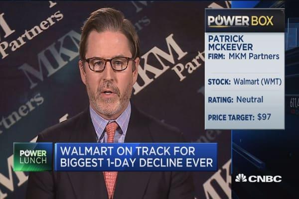 Worst day ever for Walmart investors?