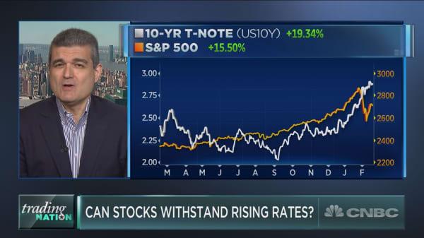 Rising rates are bullish for stocks: Oppenheimer