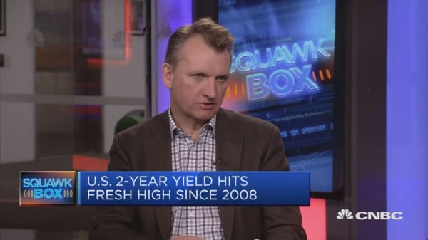 We're in a dangerous liquidity environment, strategist says