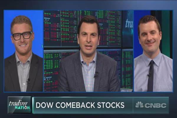 Four Dow stocks making a major comeback