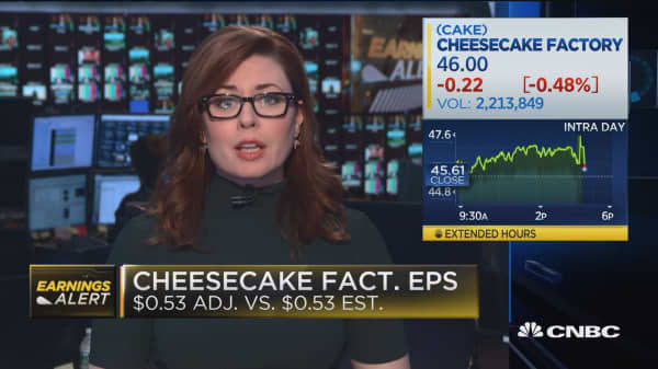 Cheesecake Factory in line with expectations