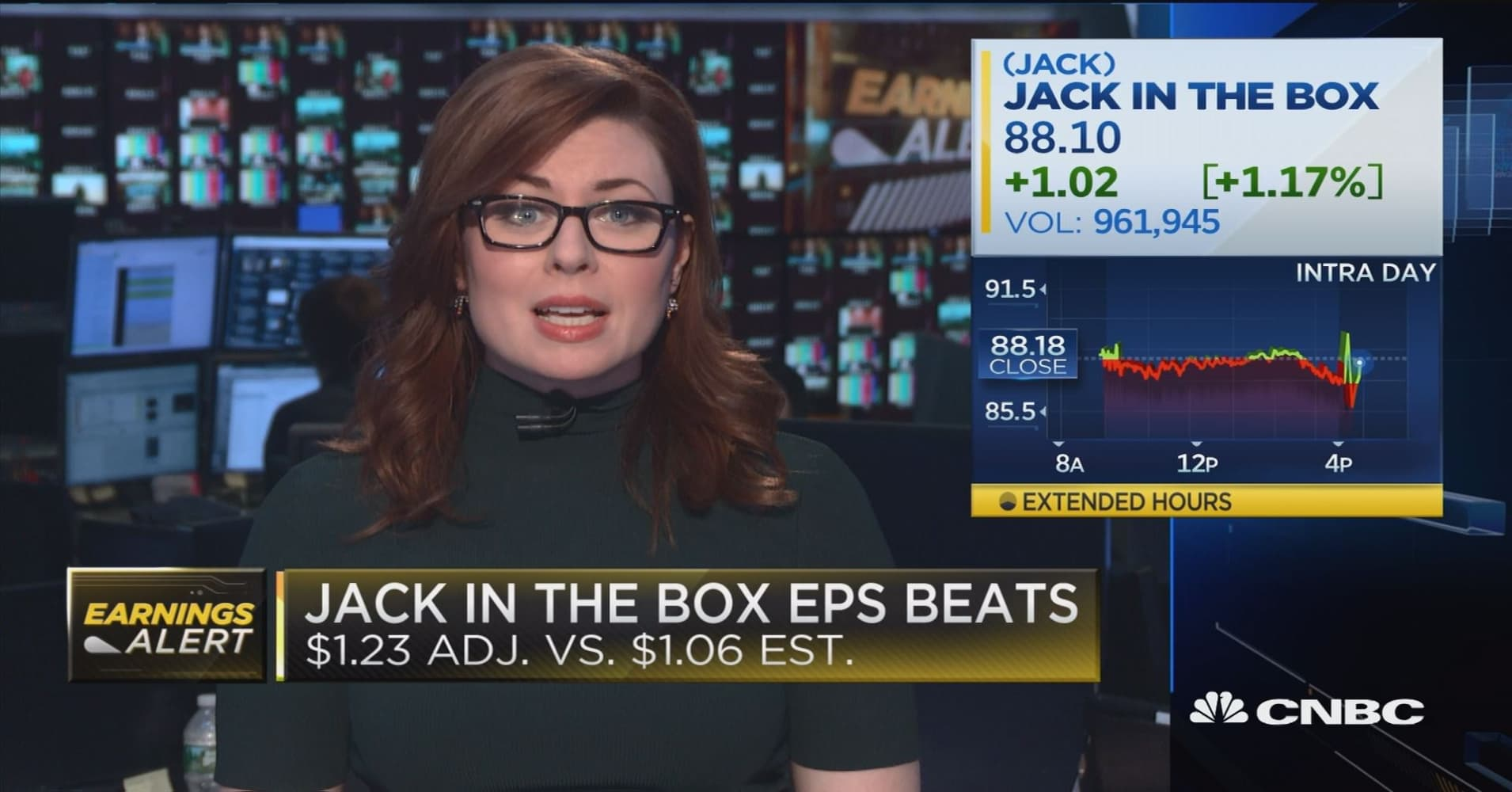 jack in the box beats on top line - Jack In The Box Open Christmas Day