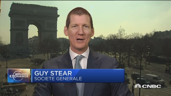 Guy Stear talks about expected rate hikes