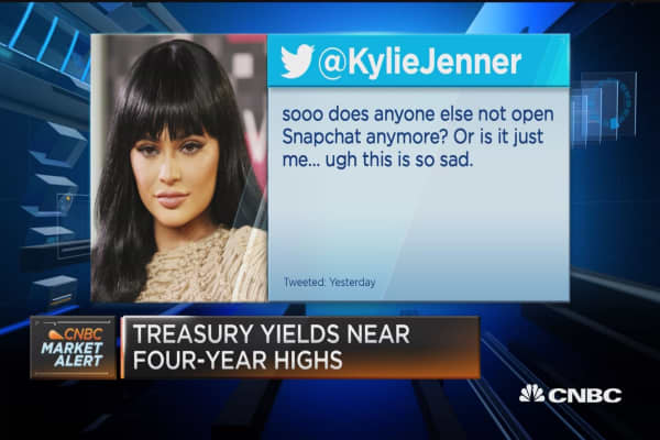 Snap shares fall after kylie jenner slams redesign for Spiegel young money etf