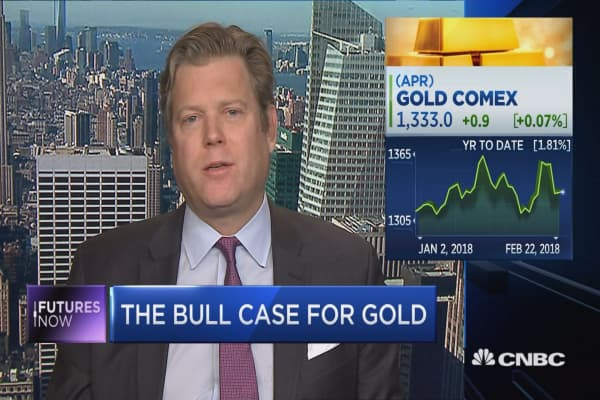 3 charts that show gold is going to $1,400