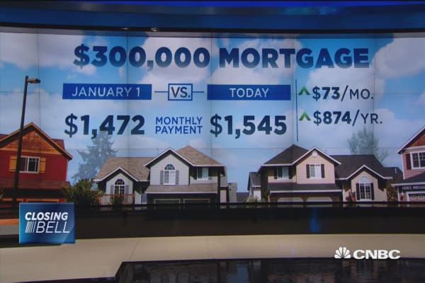 Rising interest rates hit borrowers' wallets