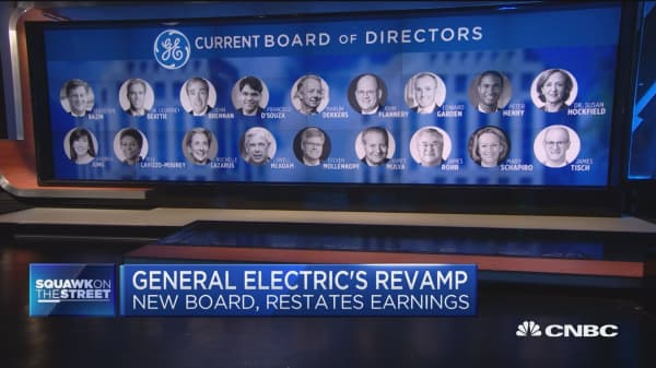 General Electric revamps board
