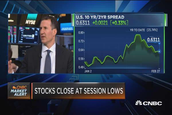 Fed Chair Powell testimony moves stocks, treasurys