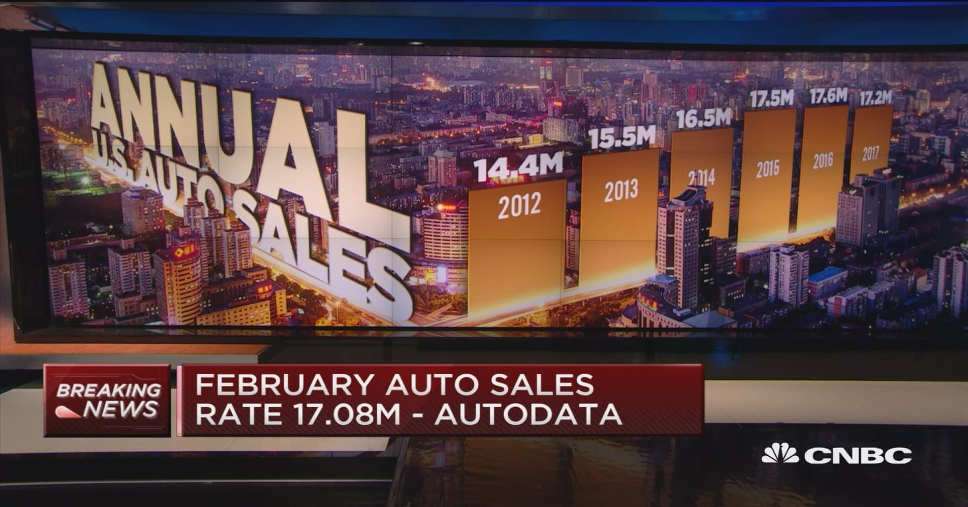 February auto sales rate 17.08 million says Autodata