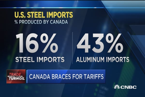 Here's how Trump's tariffs could affect Canada