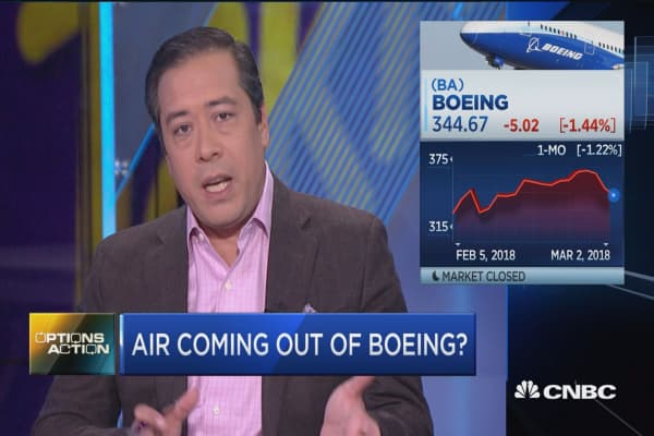 Air is coming out of hot Dow stock Boeing