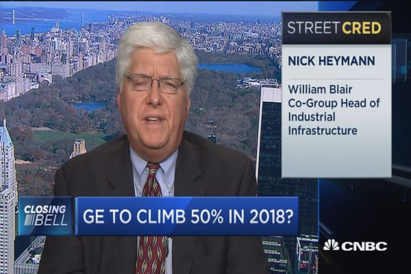 Heymann on GE: Company still going through transformation, b