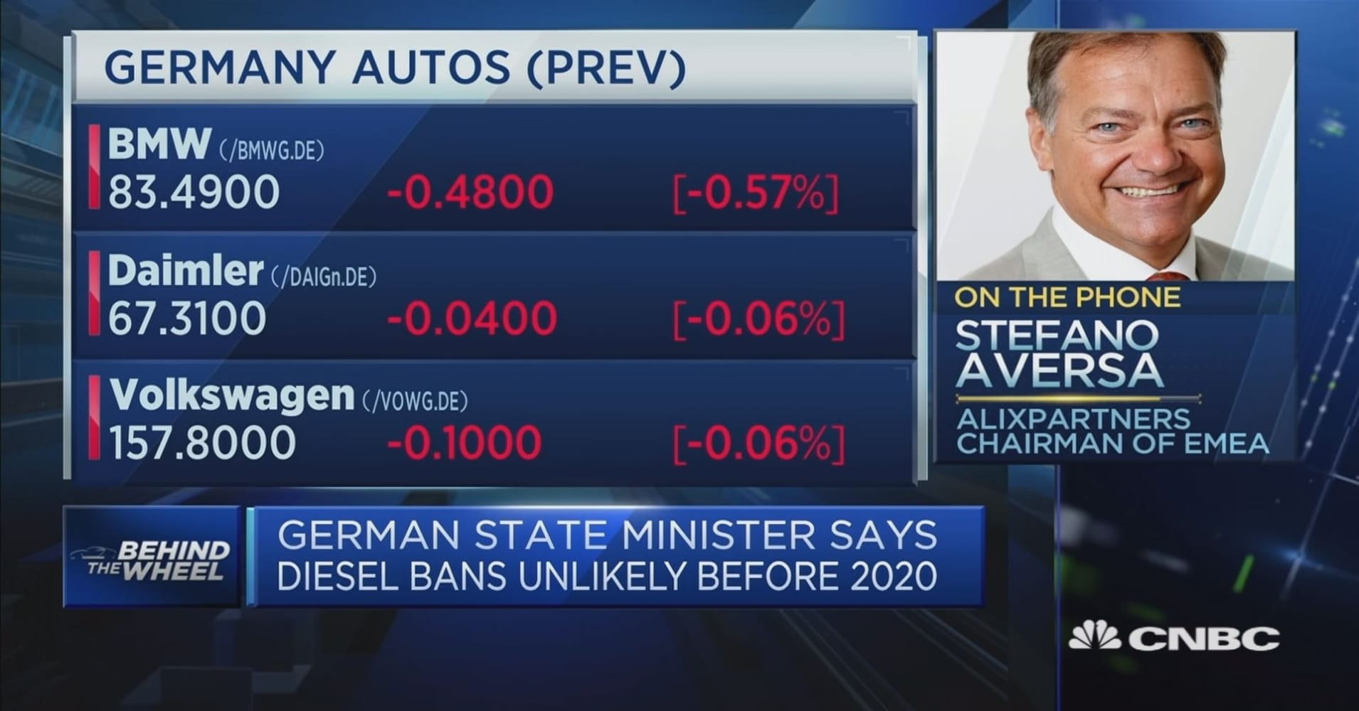 Curbs on auto exports from Europe to the US?