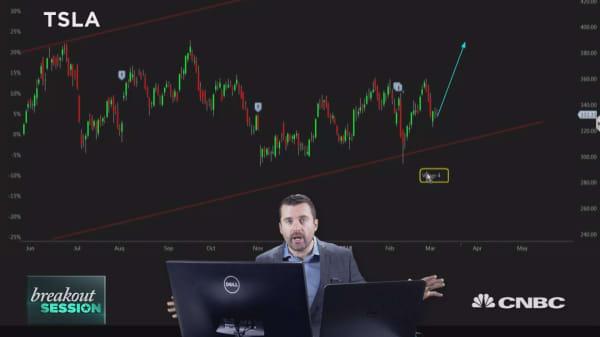 Trader sees big rally ahead for Tesla