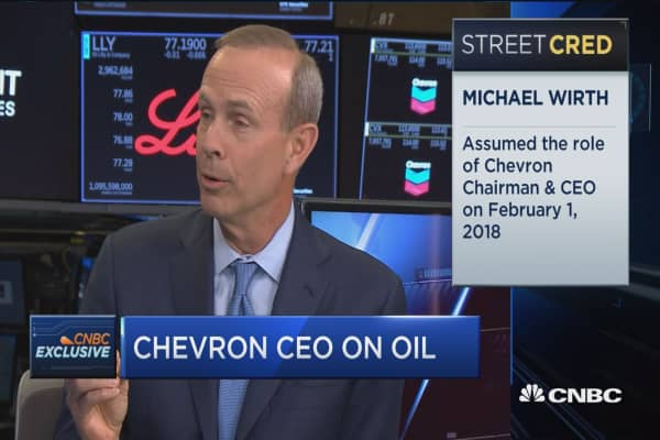We're in early innings in terms of shale performance: Chevron CEO
