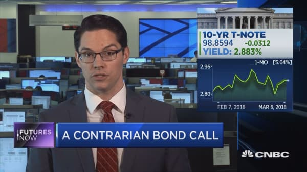 Bond prices could be in for a bounce, says BofA technician
