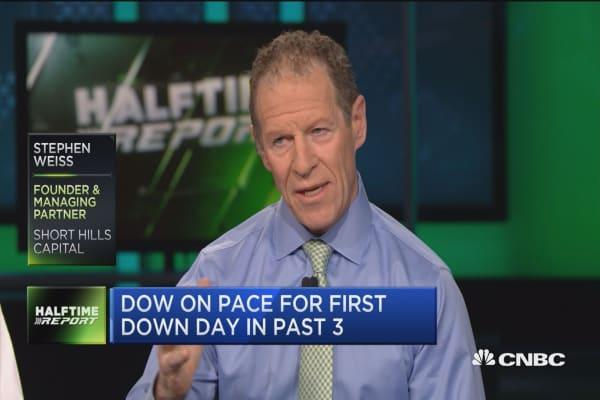 Stocks near session lows amid Cohn resignation and threat of tariffs